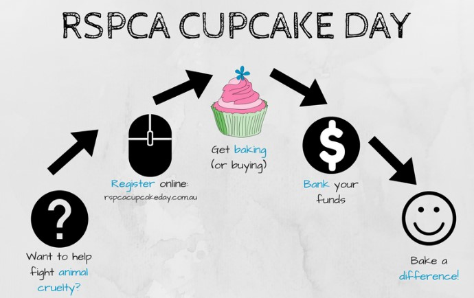 Help 'bake' a difference with RSPCA Cupcake Day